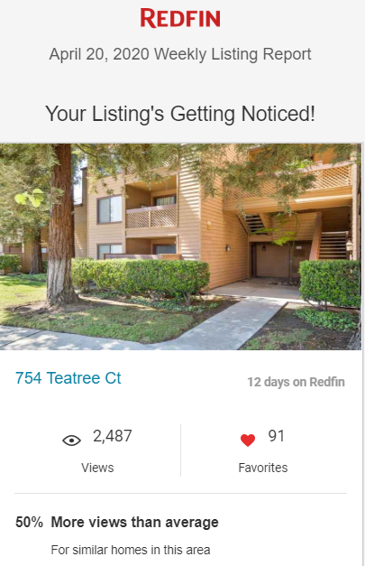 Redfin Report